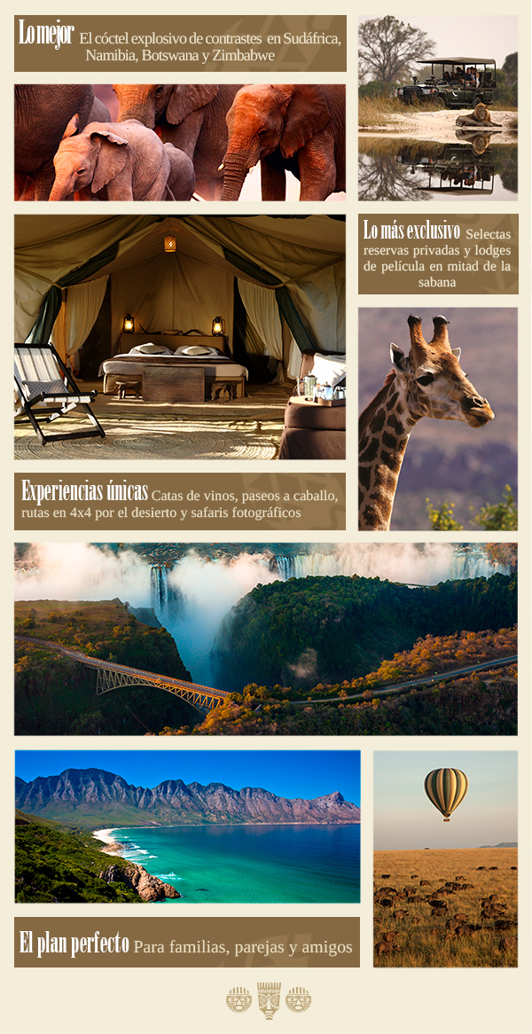 Viaja con Nuba e Iberia a Sudáfrica, Namibia, Botswana, Zimbabwe